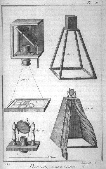 Bildquelle: http://de.wikipedia.org/wiki/Camera_Obscura